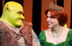 Shrek the Musical HD (movie)